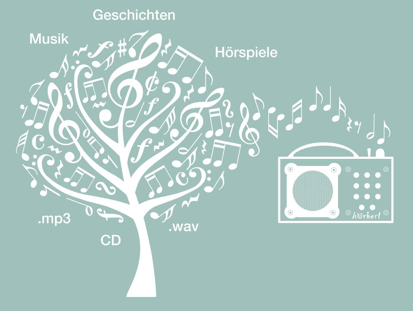 Download-Plattformen für Kinderlieder und Hörbücher